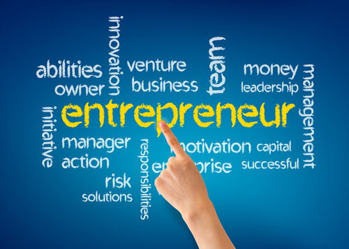 graphic with the word entrepreneur in yellow and its adjectives